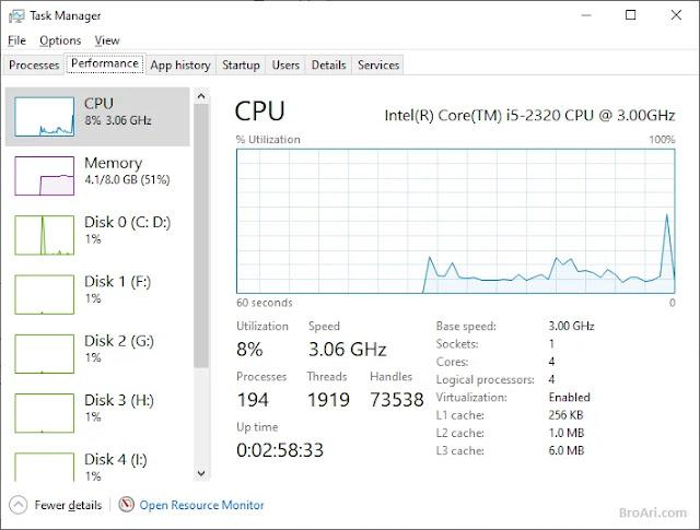 Penyebab Chrome Memakan Banyak RAM dan Cara Mengatasinya