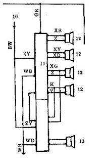 contoh warna kabel