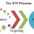 Spanning Tree Protocol(STP)