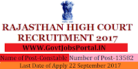 Rajasthan Police Recruitment 2017– 13582 Constable