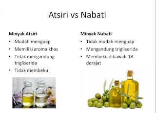Perbedaan Minyak Atsiri dengan Minyak Lemak nabati