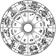This is history of may 2020.Zodiac sign