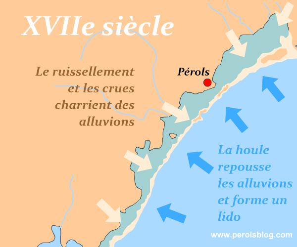 Le lido de l'Hérault