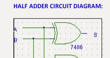 Remarkable Switching Theory And Logic Design Half Adder Full Adder Experiment Wiring Database Plangelartorg