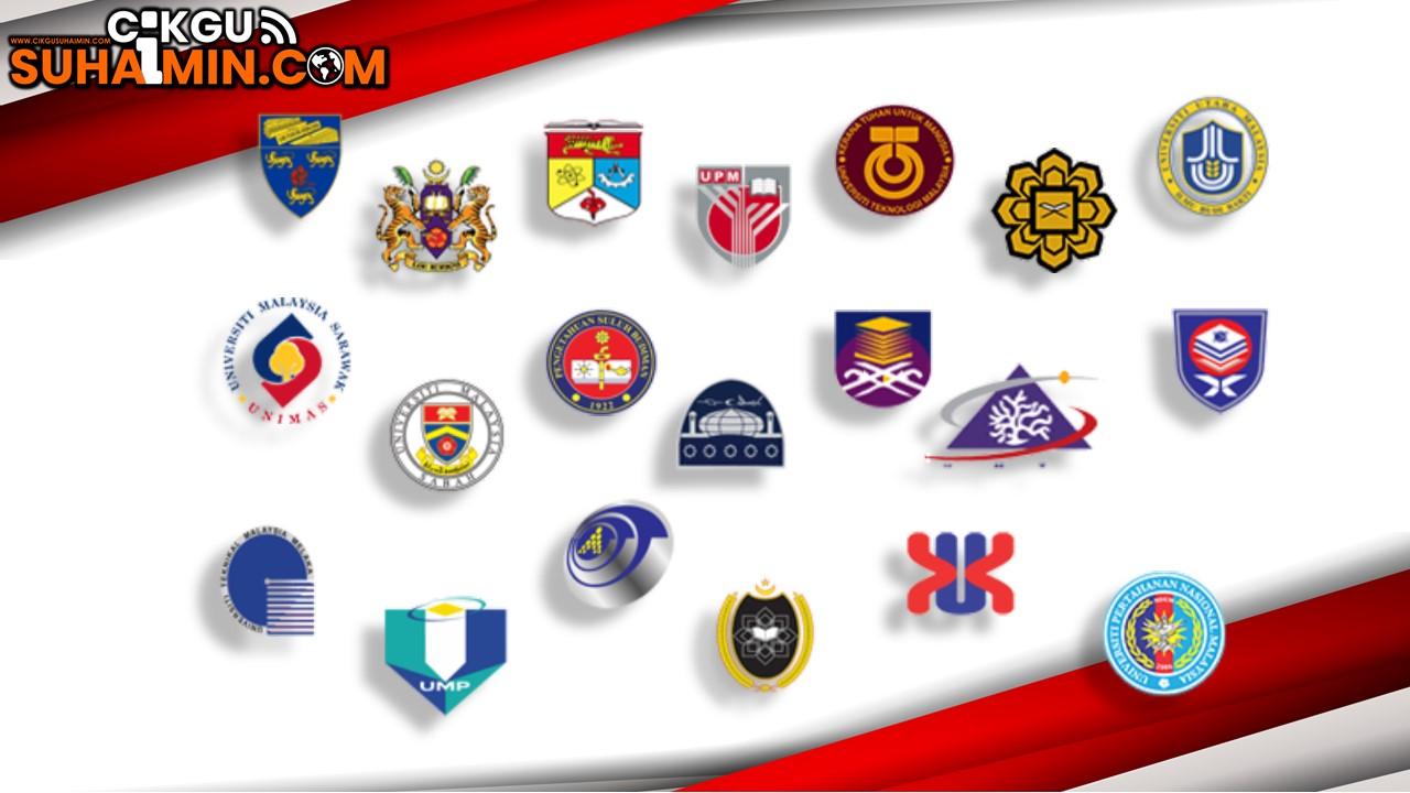 20 Universiti Awam Di Malaysia