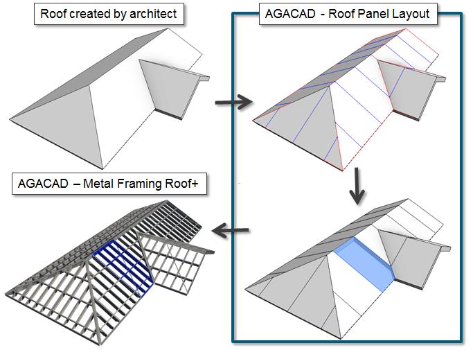 "Revit Add-Ons: Metal Framing Roof+ – ""Turbocharger for Steel Frame ..."