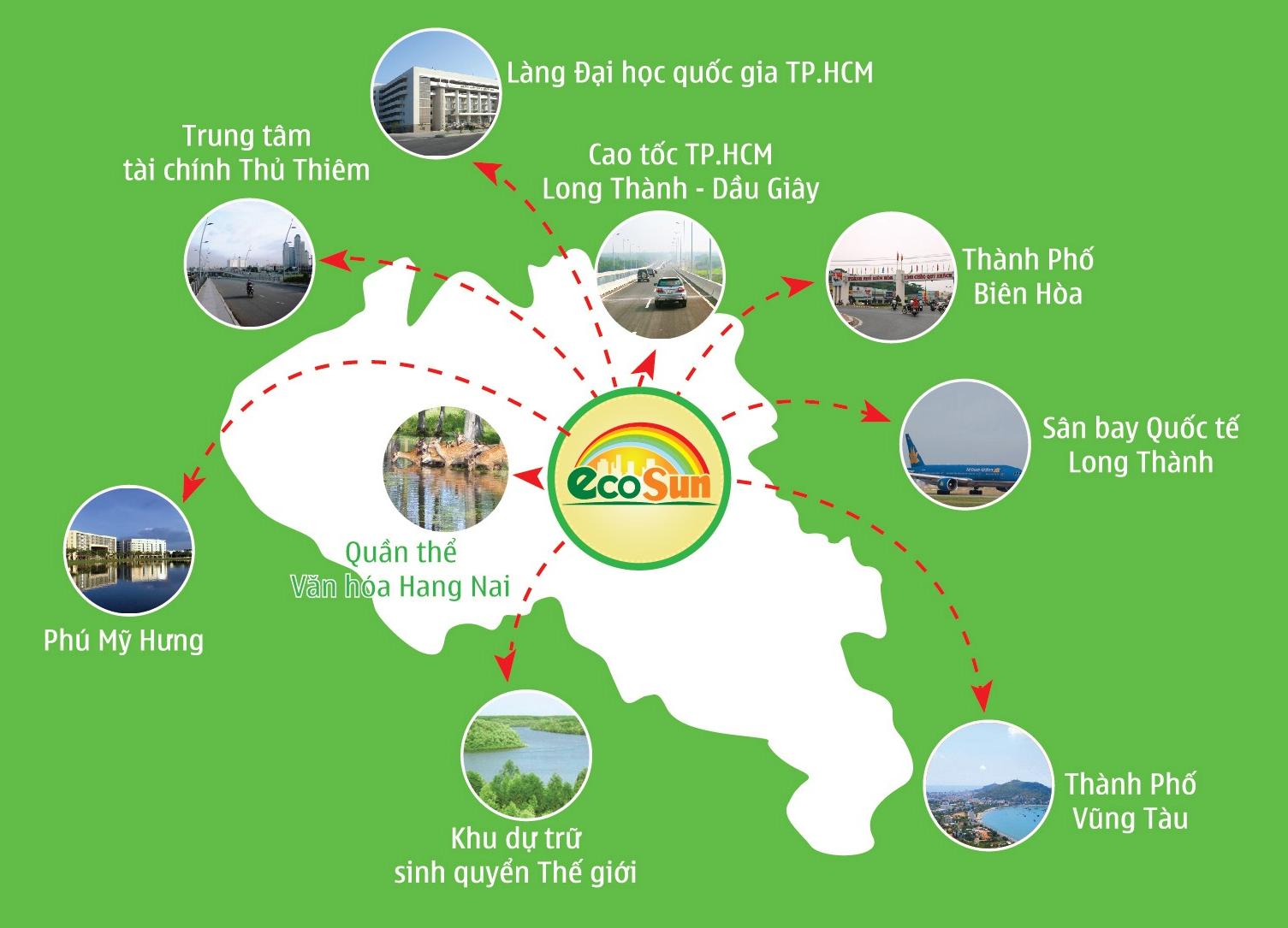 Liên kết vùng dự án Ecosun Nhơn Trạch Đồng Nai
