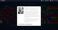 Mathematics and Gödel's