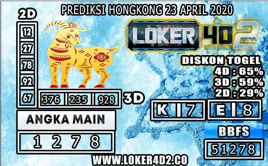 PREDIKSI TOGEL HONGKONG LOKER4D2 23 APRIL 2020
