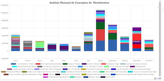 Comprobante de Diario con Asientos de Cobros a Clientes en eFactory Software Contable en la Nube