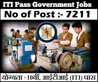 ITI Government Jobs, Sarkari Naukri