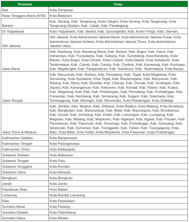 Daftar kota yang bisa COD (bayar di tempat) Tokopedia