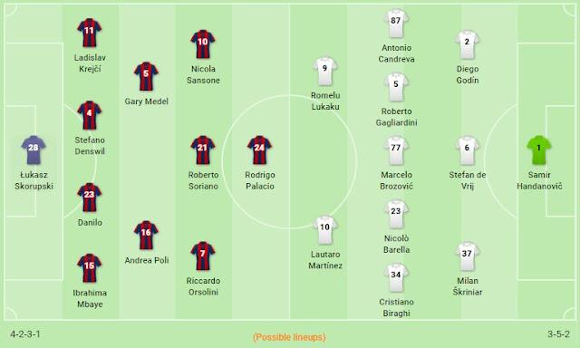 Prediksi Bologna vs Inter Milan — 2 November 2019
