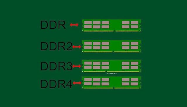 Perhatikan Jenis RAM Yang Digunakan