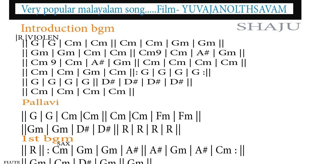 Shaju\'s Guitar Lessons: ..malayalam song\'s Chords