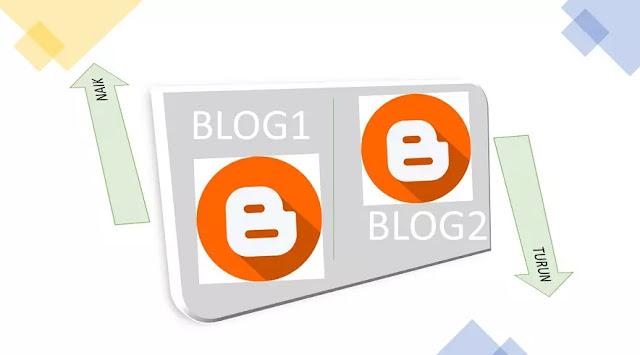 membandinkan 2 blog milik sendiri