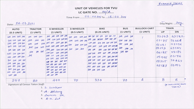 Tally Marks used for TVU Census