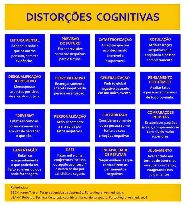 Tipos de psicoterapia.