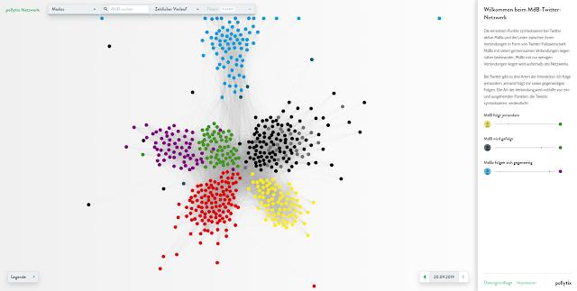 Netzwerk-Karte