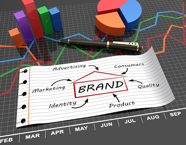 Tips to build and maintain Brand Online