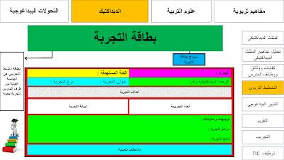 التخطيط التربوي