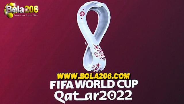 Piala Dunia 2022 Qatar Covid-19