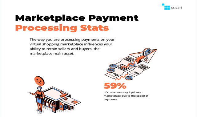 Marketplace Payment Statistics
