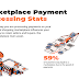 Marketplace Payment Statistics #infographic