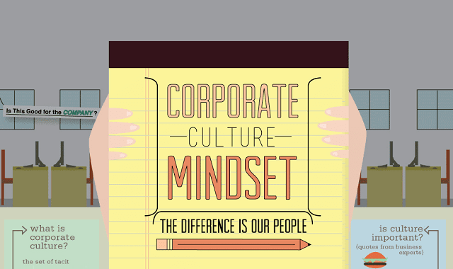 Corporate Culture Mindset The Difference is our People