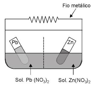 fio metalico