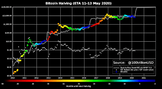 bitcoin_stock_to_flow