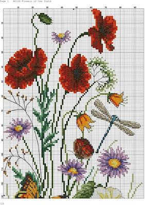 cross stitch patterns,Cross Stitch,Cross Stitch Designs,Cross Stitch Designs With Graphs,Cross Stitch Patterns dream home,cross stitch patterns download,counted cross stitch patterns,