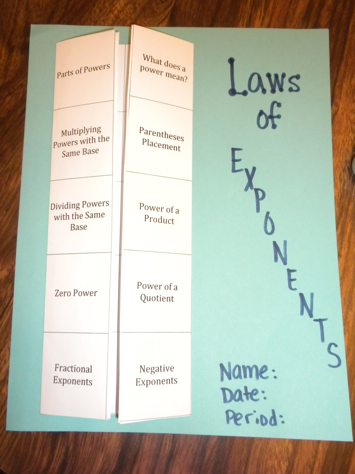 Is A Number Laws Of Exponents Foldable