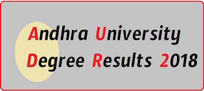 Manabadi AU Degree Results 2018