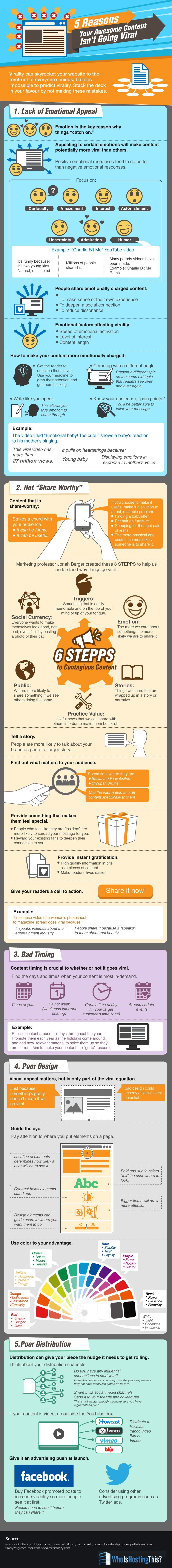 5 Reasons Your Awesome Content Isn't Going Viral - #infographic