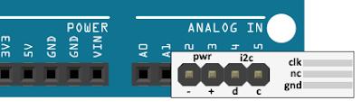 Detalhe Conexão Wiichuck