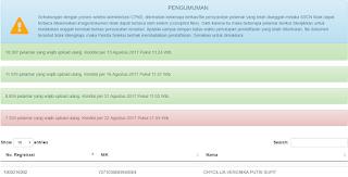 Cek Nama Kamu. Sebanyak 7.335 pelamar CPNS Kemenkumham Wajib Upload Dokumen Ulang