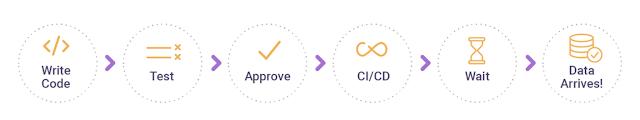 Cisco Study Materials, Cisco Guides, Cisco Learning, Cisco Tutorial and Material, Cisco Exam Prep
