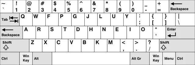 Layout Keyboard Colemak