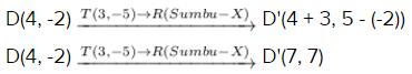 Mencari bayangan titik D(4, -2)