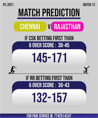 IPL 12th match 6 over fency session prediction reports
