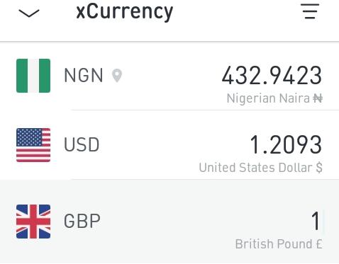British pound exchange rates