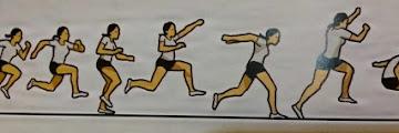 Lompat Jangkit / triple Jump (Bag.1)
