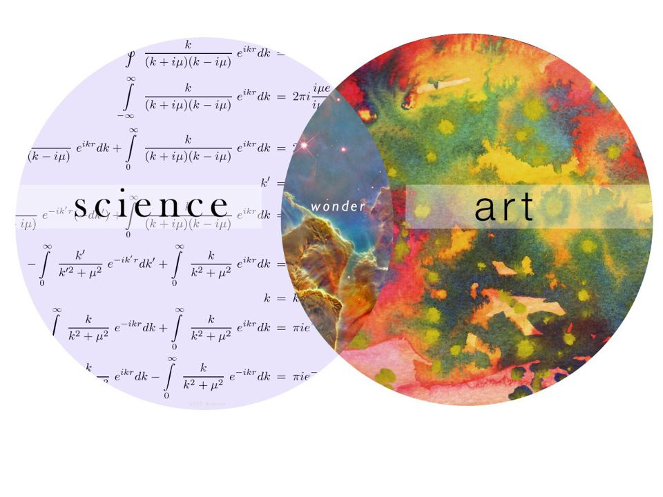 science wonder arts arte teaching scientific quotes sciences cool humanities since wits match venn creative diagram humanity meaning