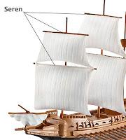 Yelkenli ve ahşap bir gemi maketinde serenlerin gösterimi
