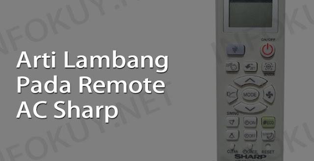 arti lambang pada remote ac sharp