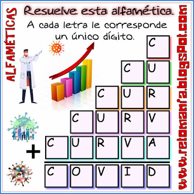 Alfaméticas, Criptoaritméticas, Criptosumas, Juego de letras, Juego de Palabras, Suma de palabras, Retos matemáticos, Desafíos matemáticos, Problemas matemáticos, Problemas de lógica
