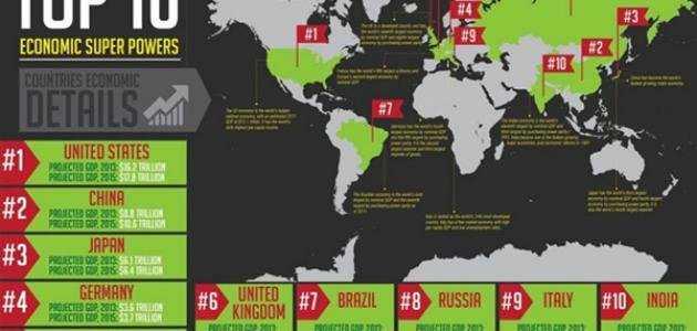 ما هي الدول المؤثرة في العالم ترتيب الدول العظمى القوة الناعمة في المنطقة العربية pdf ملخص كتاب القوة الناعمة مقال عن القوة الناعمة القوة الصلبة PDF القوة الذكية pdf سياسات القوة شوارزن برجر pdf الصراع الأمريكي الصيني pdf السياسة الأمريكية pdf الإستراتيجية الروسية الاستراتيجية العسكرية pdf استراتيجيات الحروب السياسات الدفاعية و الإستراتيجية للدول: القوى العظمى نموذجا ترتيب الدول العظمى  الدول الكبرى في العالم  الدول السبع العظمى  كم عدد الدول العظمى  دولة عظمى  ما هي الدول المؤثرة في العالم  5 دول تحكم العالم  الدول الخمسة العظمى  كيف تكون عسكري كتاب فن الحرب ويكيبيديا ملخص فن الحرب كتاب قواعد الحرب سلسلة الخطط الحربية مفهوم الاستراتيجية المالية تعريف الاستراتيجية في الإدارة مفهوم الاستراتيجية pdf مفهوم الخطة الاستراتيجية pdf الاستراتيجية السياسية علم الاستراتيجية pdf أهداف الاستراتيجية مفاهيم عسكرية تعريف الاستراتيجية لغة واصطلاحا pdf القرار الاستراتيجي التكتيكات الإستراتيجية السياسية العسكرية pdf الموسوعة العسكرية الحديثة pdf دليل الضباط الأحداث في السلم والحرب pdf الجغرافية العسكرية pdf كتاب الطائرات الحربية الحديثة pdf الإدارة العسكرية pdf الإستراتيجية العسكرية الاستراتيجية العسكرية pdf  بحث عن الاستراتيجية العسكرية  الاستراتيجية العسكرية doc  تعريف الاستراتيجية العسكرية  الاستراتيجية السياسية  مفهوم الاستراتيجية العسكرية pdf  مفهوم الاستراتيجية pdf  الإدارة الاستراتيجية الحديثة