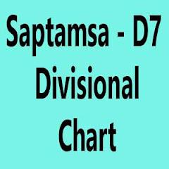 Saptamsa d7 divisional chart
