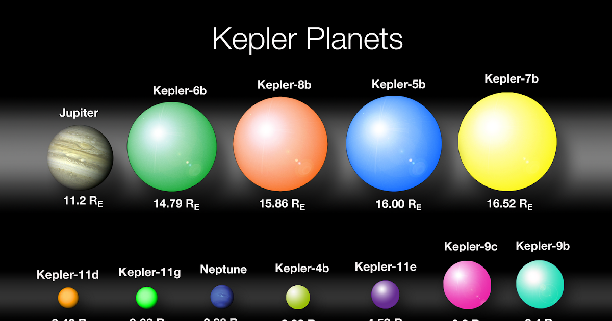 11 new alien solar systems crammed with exoplanets ET